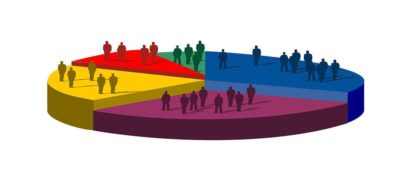 Gráfica de población