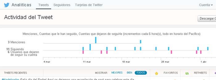 twitter-analytics-1